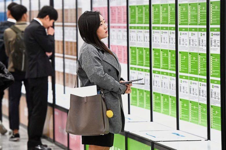 Los 15 trabajos mejores pagados en Corea del Sur (2020)